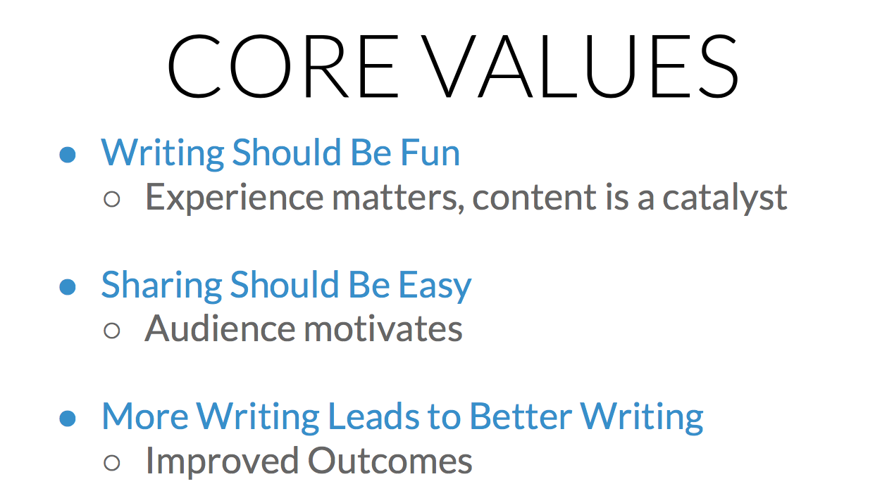 Write_About_Core_Values.png